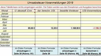 Mein Erstes Mal Umsatzsteuervoranmeldung Finanzen Steuern Photovoltaikforum