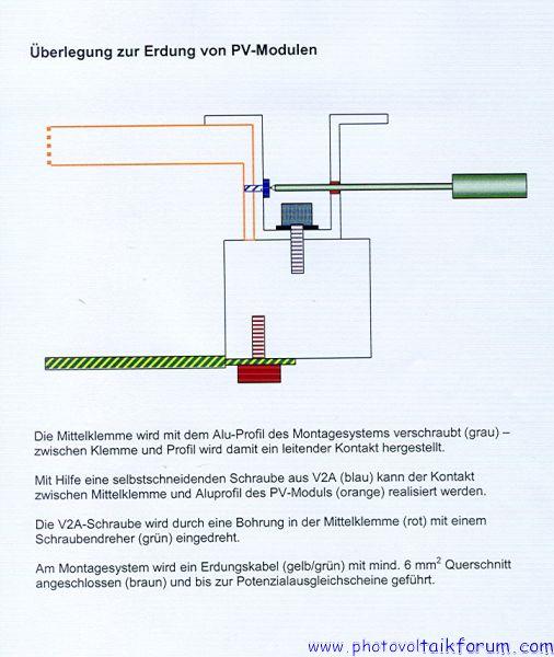 Erdung der PV-Module notwendig?• Photovoltaikforum
