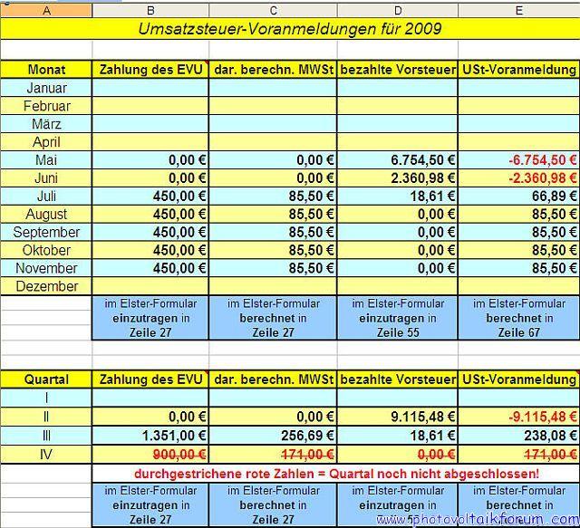 Excelhilfe Buchfuhrung Umsatz Und Einkommensteuer Finanzen Steuern Photovoltaikforum