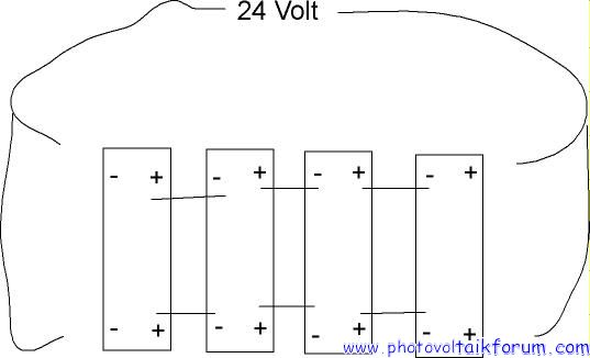 inselanlage verkabeln• Photovoltaikforum